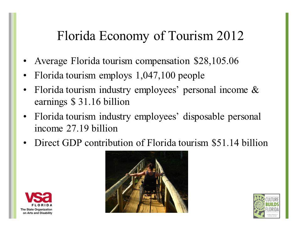 Florida Economy of Tourism 2012 Average Florida tourism compensation $28,105.06 Florida tourism employs 1,047,100 people Florida tourism industry empl