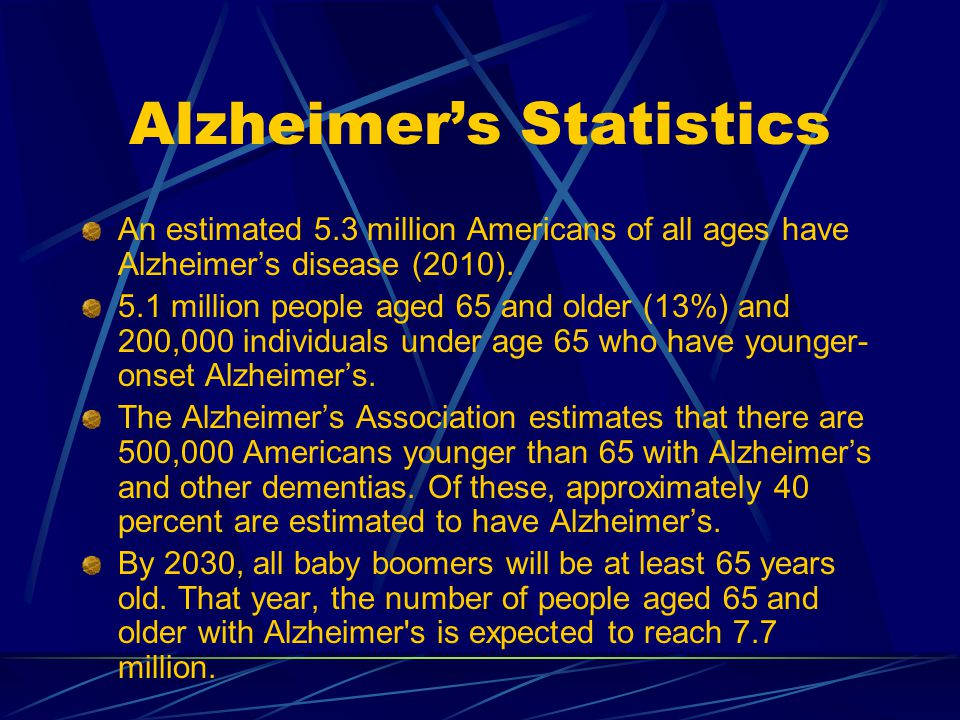 Alzheimer's Statistics An estimated 5.3 million Americans of all ages have Alzheimer's disease (2010).