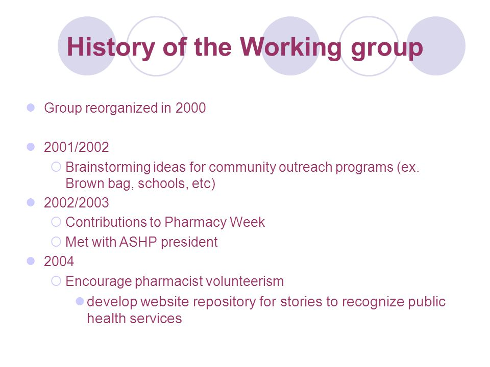 History of the Working group Group reorganized in 2000 2001/2002  Brainstorming ideas for community outreach programs (ex.