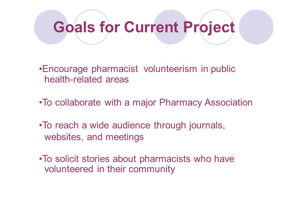 Goals for Current Project Encourage pharmacist volunteerism in public health-related areas To collaborate with a major Pharmacy Association To reach a