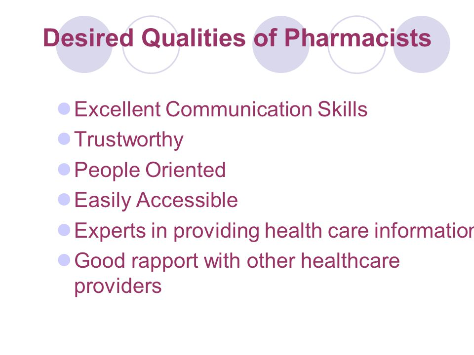Desired Qualities of Pharmacists Excellent Communication Skills Trustworthy People Oriented Easily Accessible Experts in providing health care information Good rapport with other healthcare providers