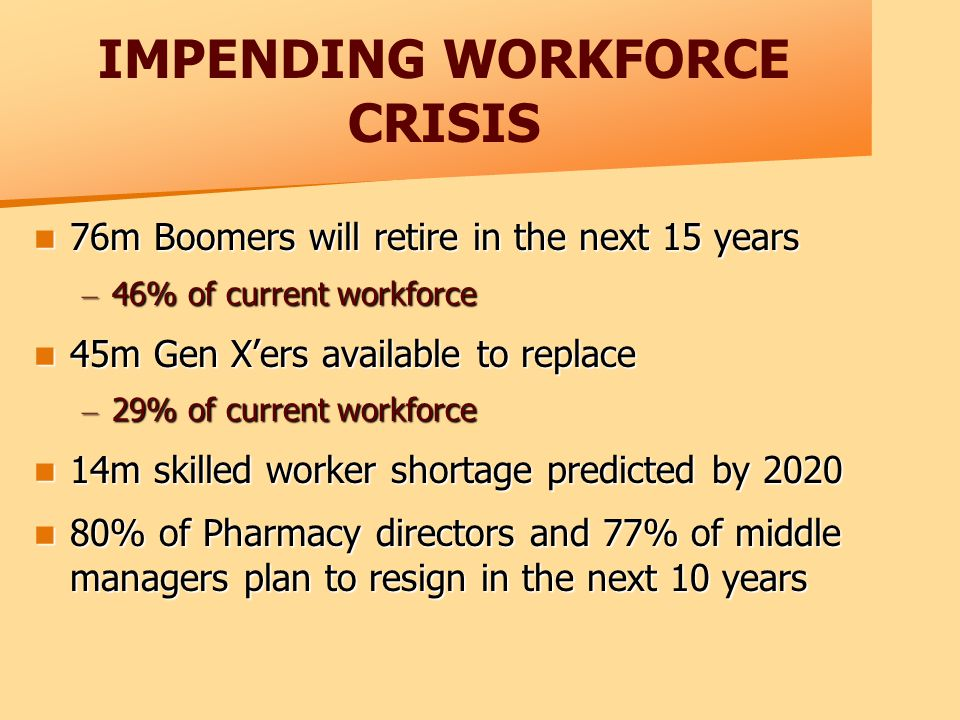 IMPENDING WORKFORCE CRISIS 76m Boomers will retire in the next 15 years 76m Boomers will retire in the next 15 years – 46% of current workforce 45m Gen X'ers available to replace 45m Gen X'ers available to replace – 29% of current workforce 14m skilled worker shortage predicted by 2020 14m skilled worker shortage predicted by 2020 80% of Pharmacy directors and 77% of middle managers plan to resign in the next 10 years 80% of Pharmacy directors and 77% of middle managers plan to resign in the next 10 years