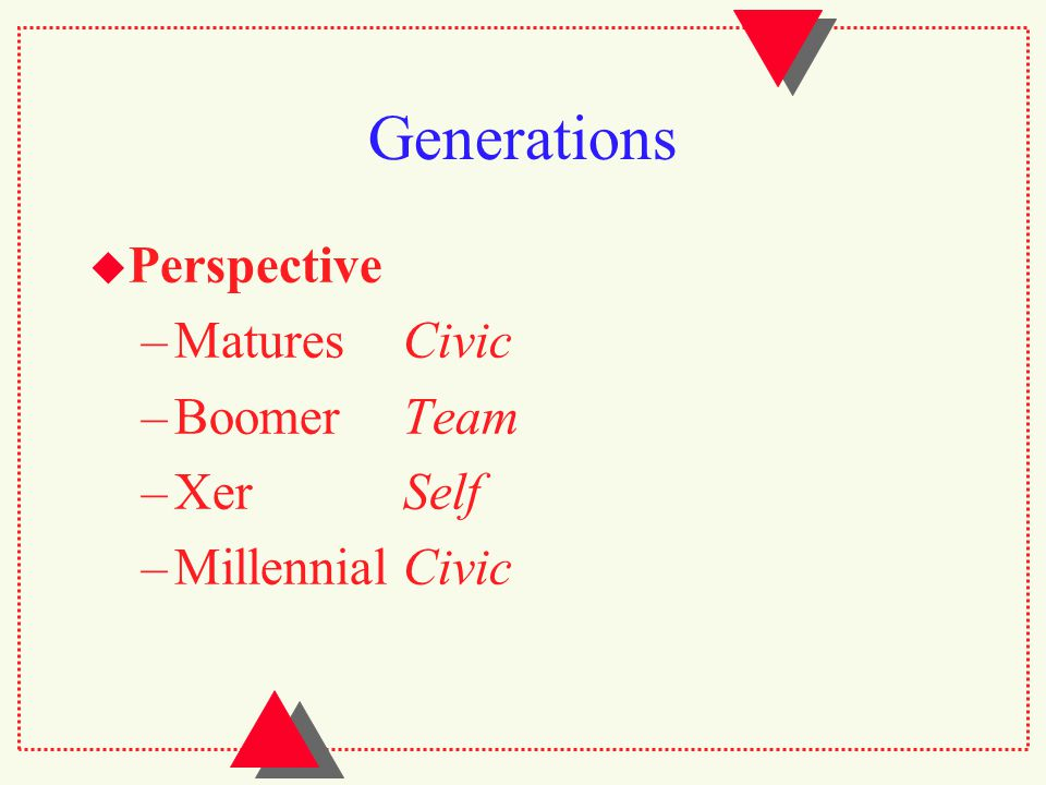 Generations  Perspective –MaturesCivic –BoomerTeam –XerSelf –MillennialCivic