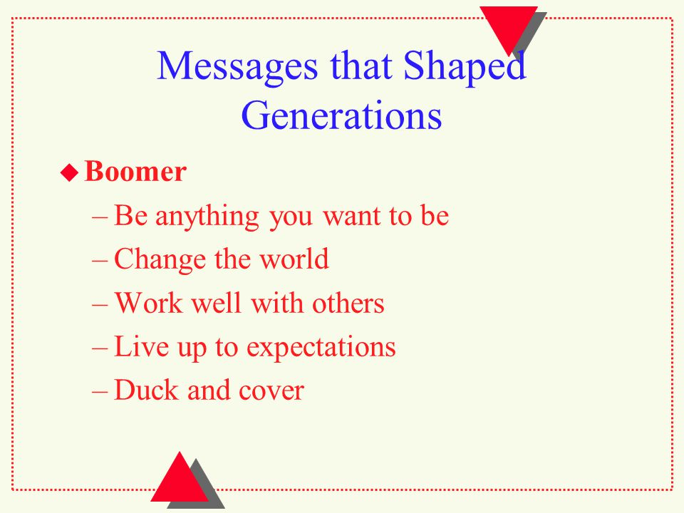 Messages that Shaped Generations  Boomer –Be anything you want to be –Change the world –Work well with others –Live up to expectations –Duck and cover