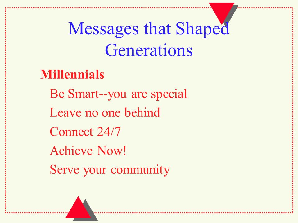 Messages that Shaped Generations Millennials Be Smart--you are special Leave no one behind Connect 24/7 Achieve Now.