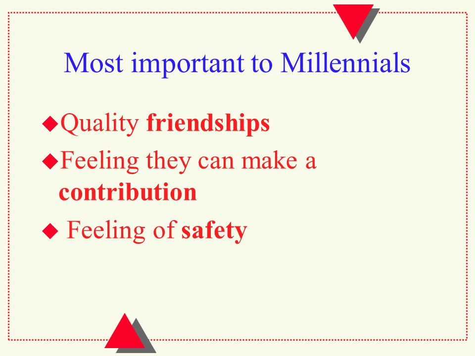 Most important to Millennials  Quality friendships  Feeling they can make a contribution  Feeling of safety