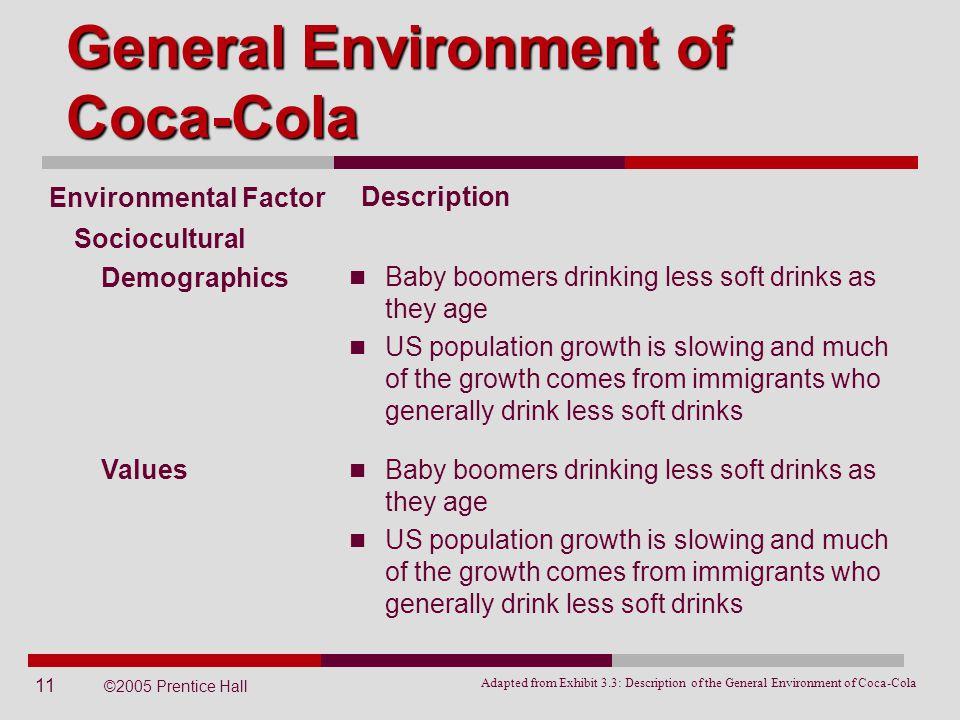 11 ©2005 Prentice Hall Sociocultural General Environment of Coca-Cola Adapted from Exhibit 3.3: Description of the General Environment of Coca-Cola En