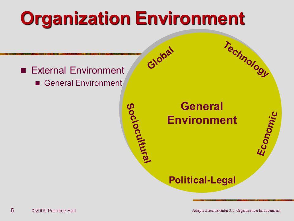5 ©2005 Prentice Hall Organization Environment External Environment General Environment Adapted from Exhibit 3.1: Organization Environment General Env