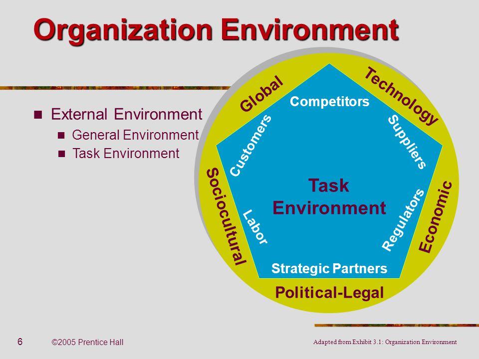 6 ©2005 Prentice Hall General Environment Organization Environment External Environment General Environment Task Environment Global Technology Economi