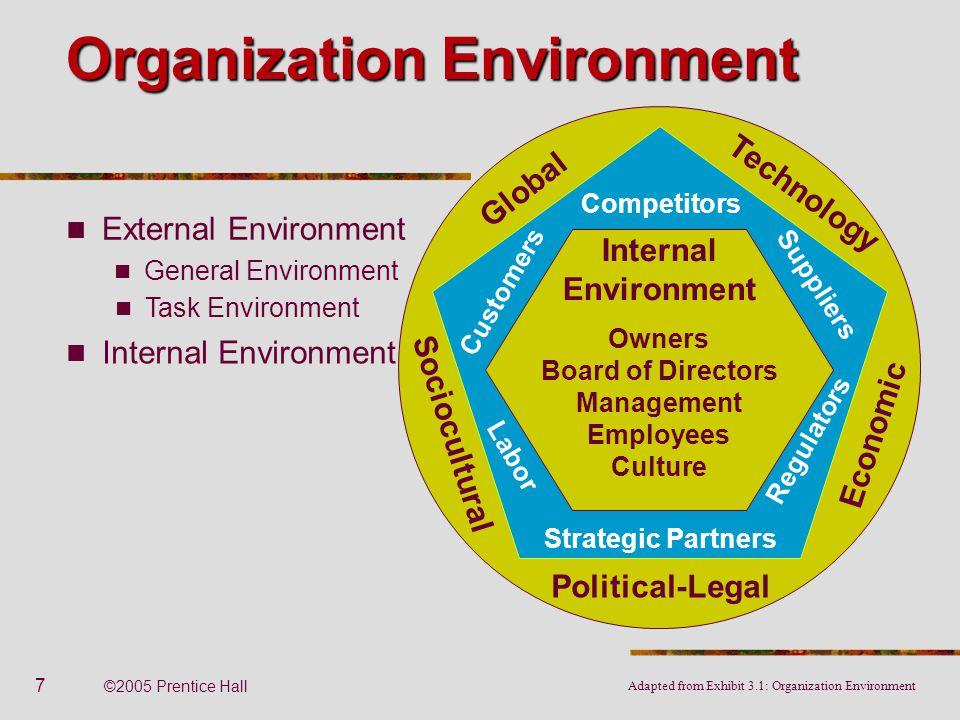 7 ©2005 Prentice Hall Organization Environment External Environment General Environment Task Environment Global Technology Economic Political-Legal So