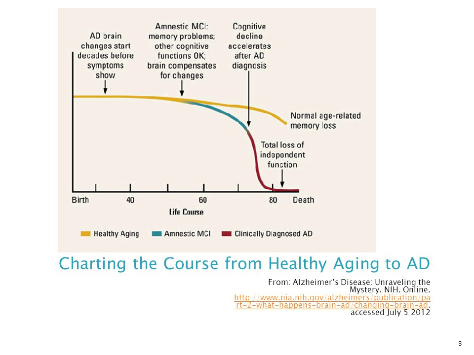 1.Prevent and Effectively Treat Alzheimer's Disease by 2025 2.