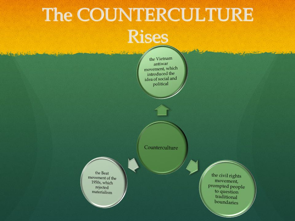 The COUNTERCULTURE Rises