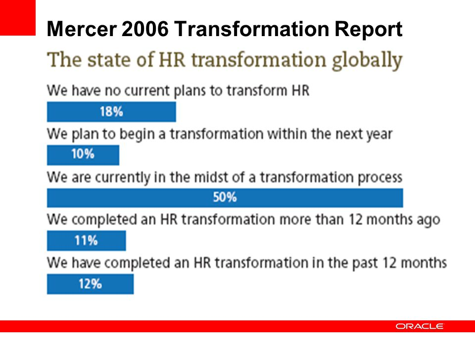 Mercer 2006 Transformation Report