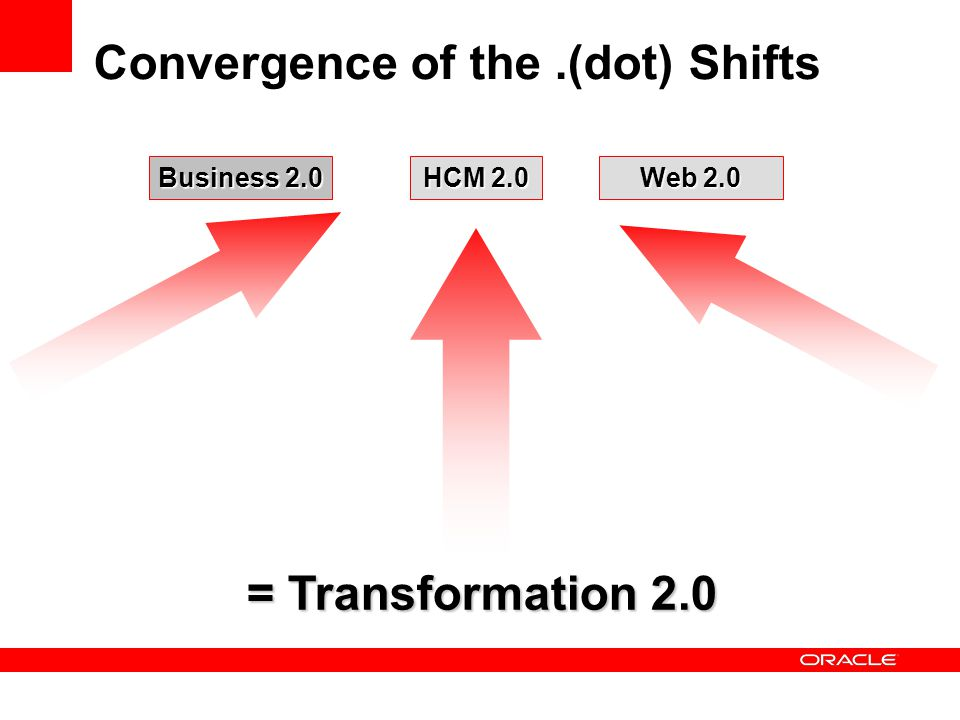 Convergence of the.(dot) Shifts Business 2.0 HCM 2.0 Web 2.0 = Transformation 2.0