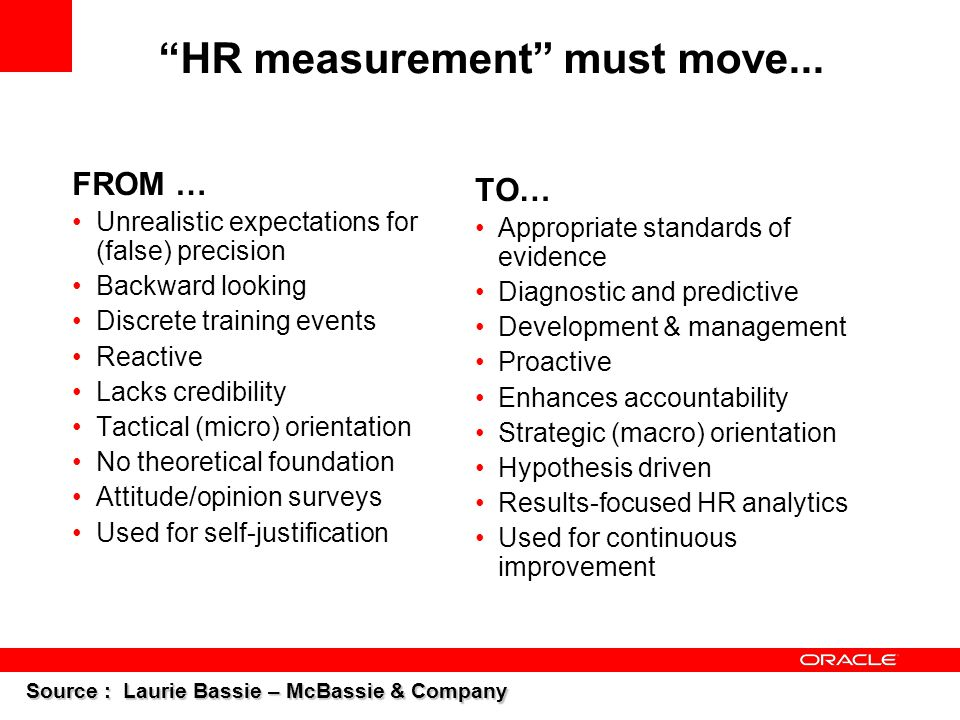 """HR measurement"" must move... FROM … Unrealistic expectations for (false) precision Backward looking Discrete training events Reactive Lacks credibili"