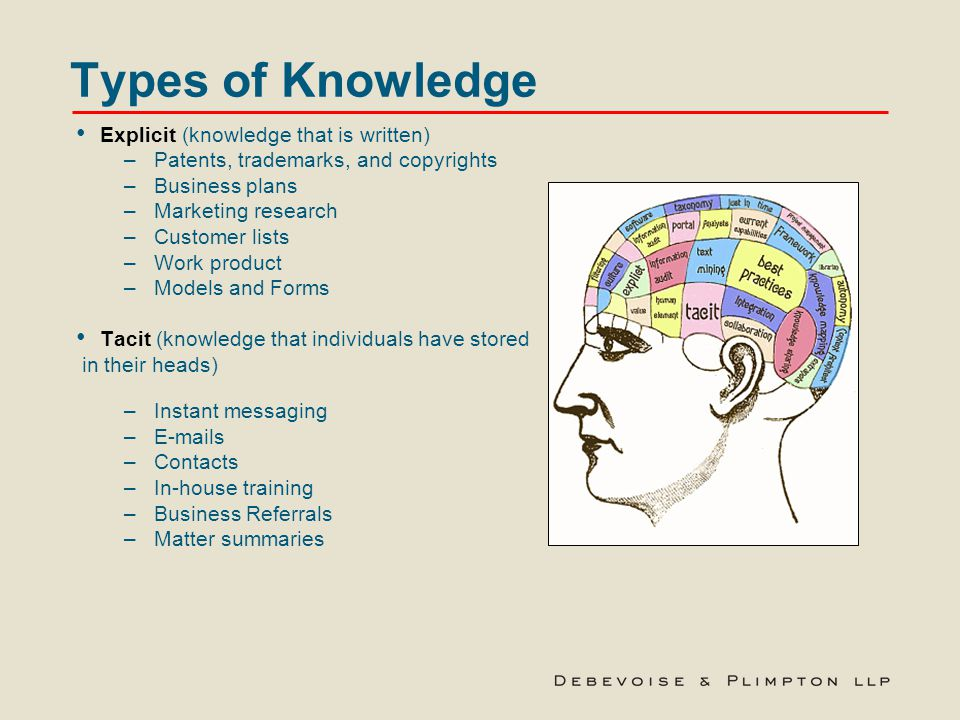 Types of Knowledge Explicit (knowledge that is written) –Patents, trademarks, and copyrights –Business plans –Marketing research –Customer lists –Work product –Models and Forms Tacit (knowledge that individuals have stored in their heads) –Instant messaging –E-mails –Contacts –In-house training –Business Referrals –Matter summaries
