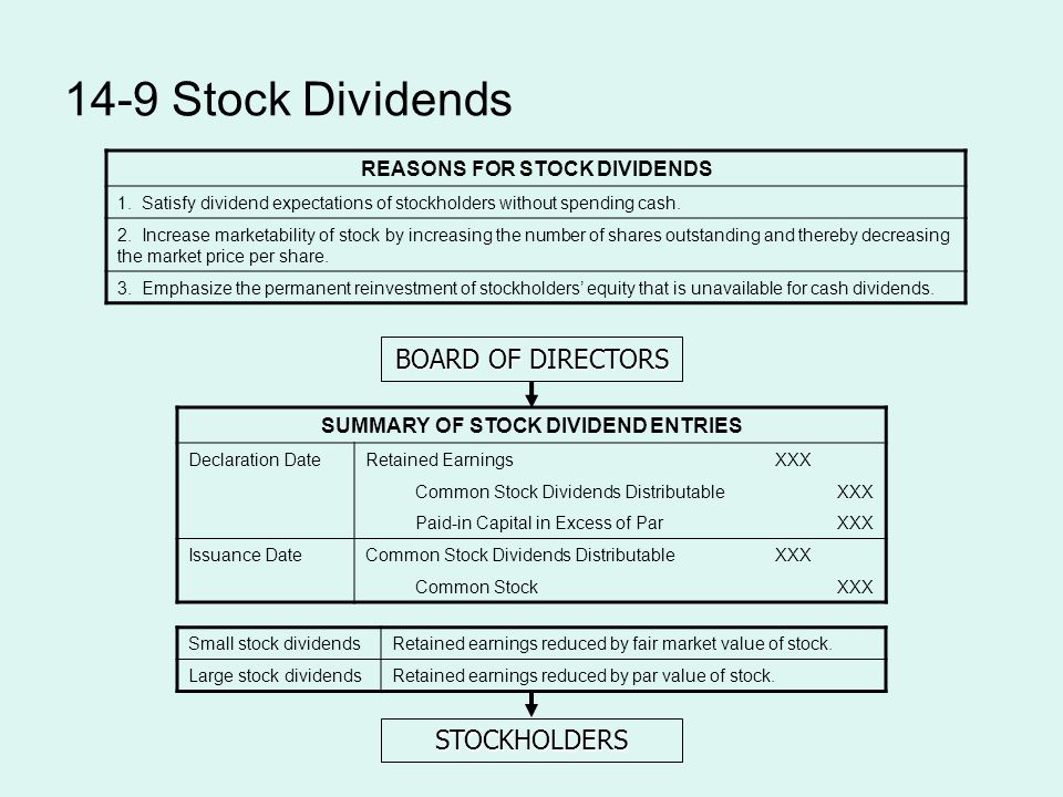 14-9 Stock Dividends REASONS FOR STOCK DIVIDENDS 1.