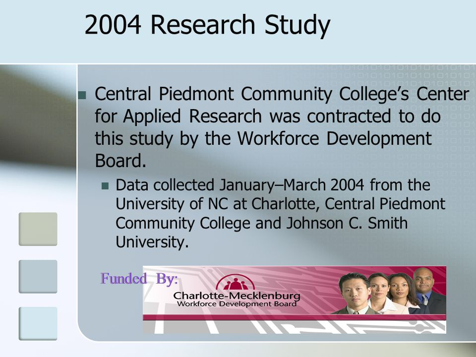 2004 Research Study Central Piedmont Community College's Center for Applied Research was contracted to do this study by the Workforce Development Boar