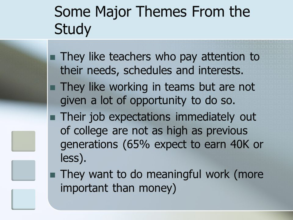 Some Major Themes From the Study They like teachers who pay attention to their needs, schedules and interests. They like working in teams but are not