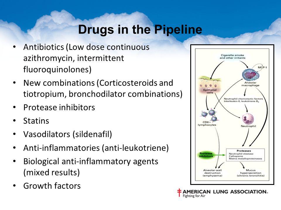 Drugs in the Pipeline Antibiotics (Low dose continuous azithromycin, intermittent fluoroquinolones) New combinations (Corticosteroids and tiotropium, bronchodilator combinations) Protease inhibitors Statins Vasodilators (sildenafil) Anti-inflammatories (anti-leukotriene) Biological anti-inflammatory agents (mixed results) Growth factors