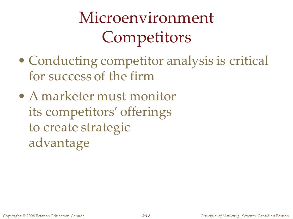 Copyright © 2008 Pearson Education CanadaPrinciples of Marketing, Seventh Canadian Edition 3-10 Microenvironment Competitors Conducting competitor analysis is critical for success of the firm A marketer must monitor its competitors' offerings to create strategic advantage