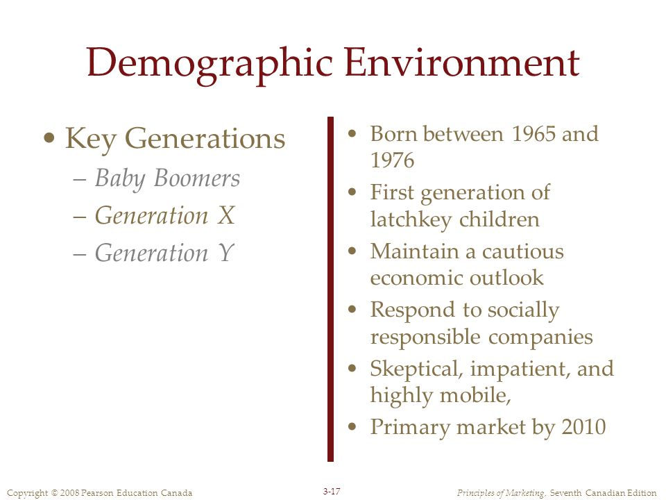 Copyright © 2008 Pearson Education CanadaPrinciples of Marketing, Seventh Canadian Edition 3-17 Demographic Environment Key Generations –Baby Boomers