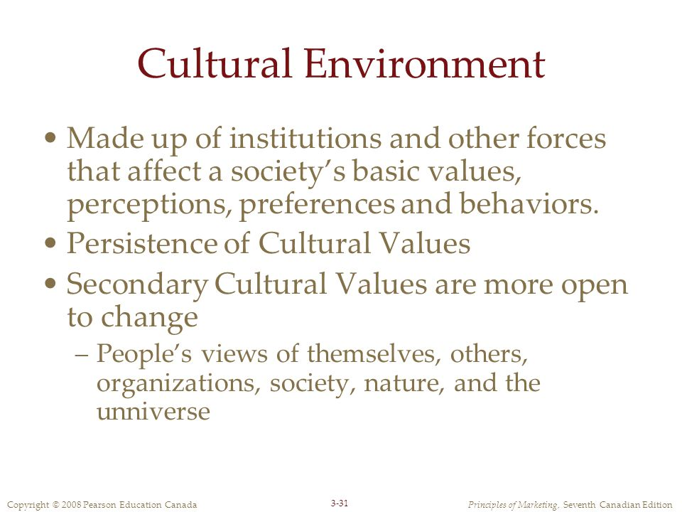 Copyright © 2008 Pearson Education CanadaPrinciples of Marketing, Seventh Canadian Edition 3-31 Cultural Environment Made up of institutions and other forces that affect a society's basic values, perceptions, preferences and behaviors.