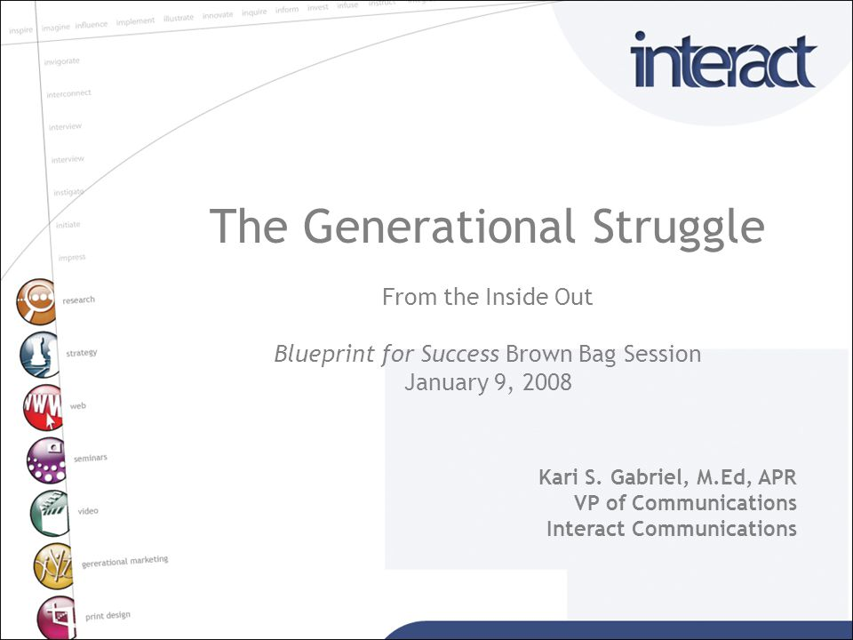 Why It's Important Multiple generations serving four generations in the marketplace We recruit, serve and depend on multiple generations Different values, experiences, styles, and attitudes create: –Misunderstandings –Frustrations –Disconnects Our biggest mistake is marketing to OURSELVES