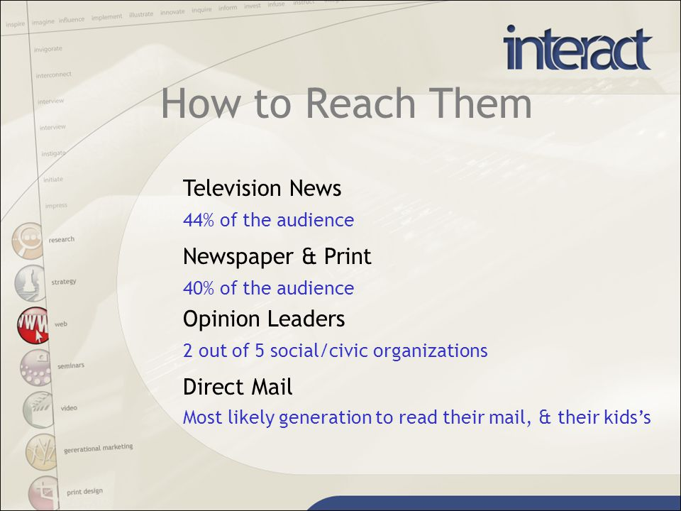 How to Reach Them Television News Opinion Leaders Newspaper & Print Direct Mail 44% of the audience 2 out of 5 social/civic organizations 40% of the audience Most likely generation to read their mail, & their kids's