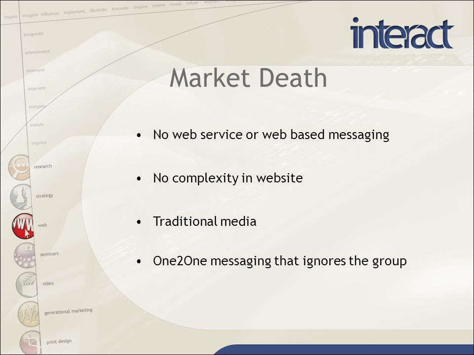Market Death No web service or web based messaging No complexity in website Traditional media One2One messaging that ignores the group