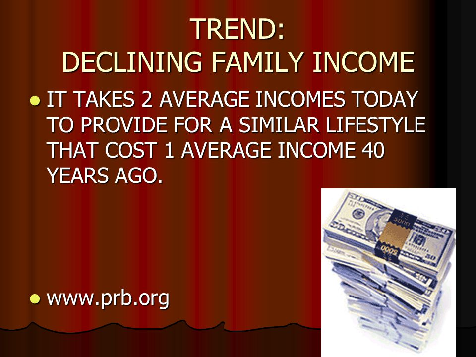 TREND: DECLINING FAMILY INCOME IT TAKES 2 AVERAGE INCOMES TODAY TO PROVIDE FOR A SIMILAR LIFESTYLE THAT COST 1 AVERAGE INCOME 40 YEARS AGO.