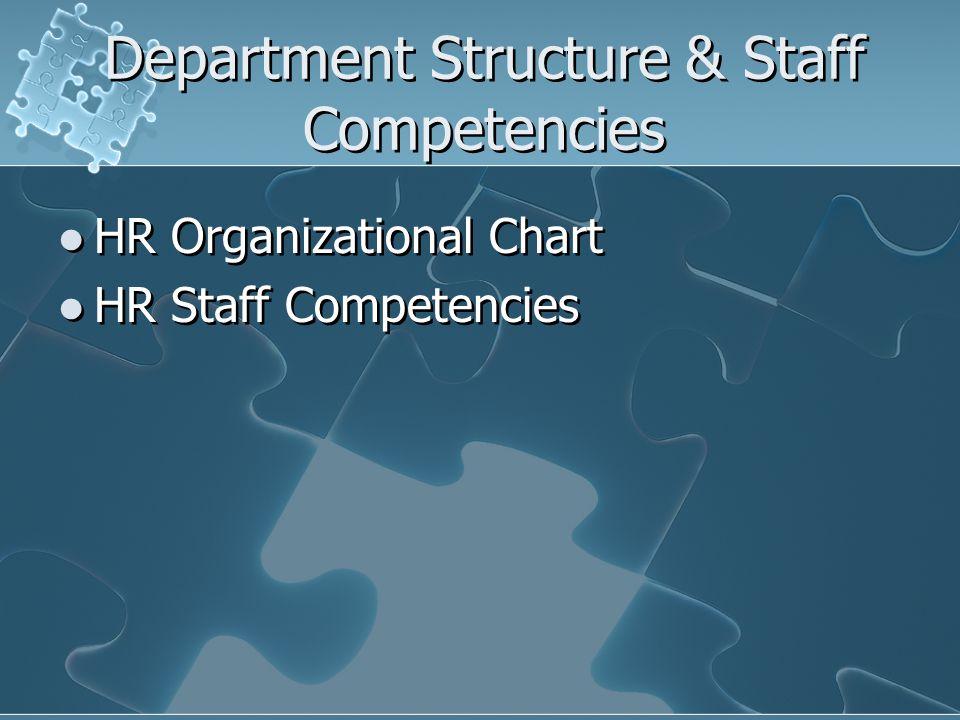 Department Structure & Staff Competencies HR Organizational Chart HR Staff Competencies HR Organizational Chart HR Staff Competencies