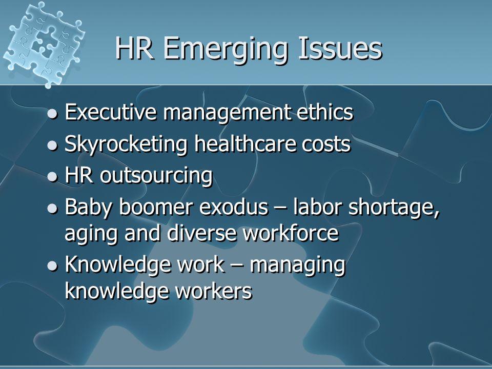 HR Technology & Information Control HRIS Information Management Processes HRIS Information Management Processes