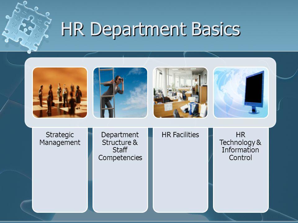 Strategic Management Strategic Plan Operational Plan HR Performance Management HR Budget Legislative/Regulatory Environment Strategic Plan Operational Plan HR Performance Management HR Budget Legislative/Regulatory Environment