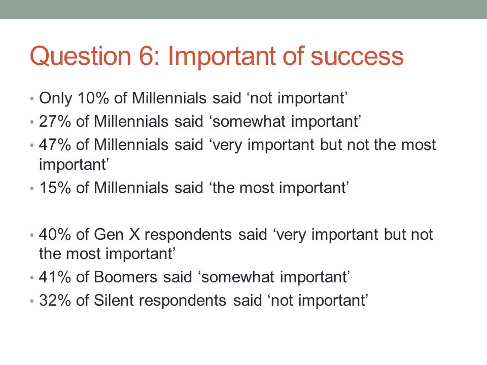 Question 6: Important of success Only 10% of Millennials said 'not important' 27% of Millennials said 'somewhat important' 47% of Millennials said 'very important but not the most important' 15% of Millennials said 'the most important' 40% of Gen X respondents said 'very important but not the most important' 41% of Boomers said 'somewhat important' 32% of Silent respondents said 'not important'