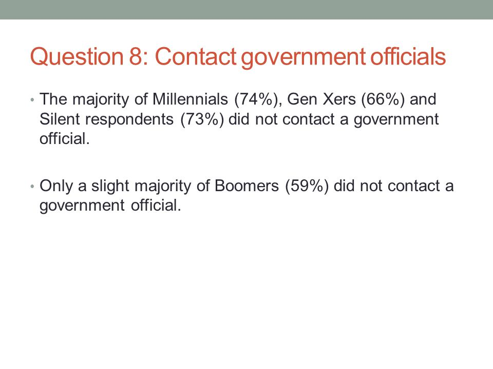 Question 8: Contact government officials The majority of Millennials (74%), Gen Xers (66%) and Silent respondents (73%) did not contact a government official.