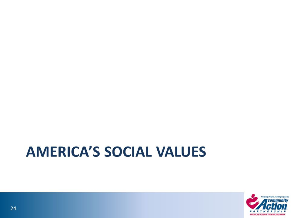 24 AMERICA'S SOCIAL VALUES
