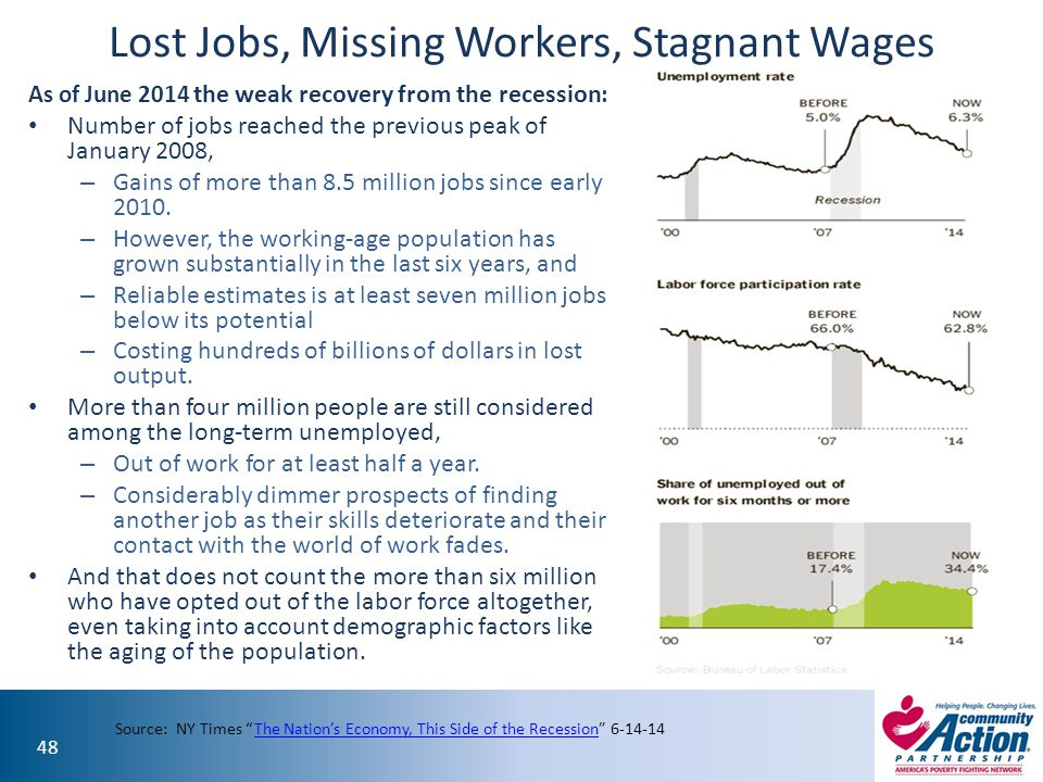 48 Lost Jobs, Missing Workers, Stagnant Wages As of June 2014 the weak recovery from the recession: Number of jobs reached the previous peak of January 2008, – Gains of more than 8.5 million jobs since early 2010.