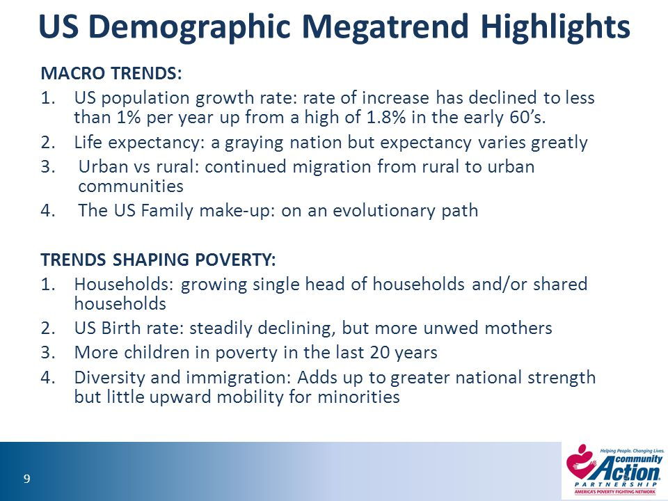 99 US Demographic Megatrend Highlights MACRO TRENDS: 1.US population growth rate: rate of increase has declined to less than 1% per year up from a high of 1.8% in the early 60's.