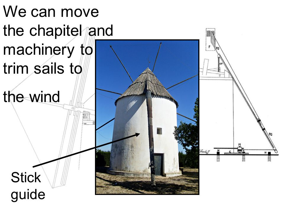 Stick guide We can move the chapitel and machinery to trim sails to the wind