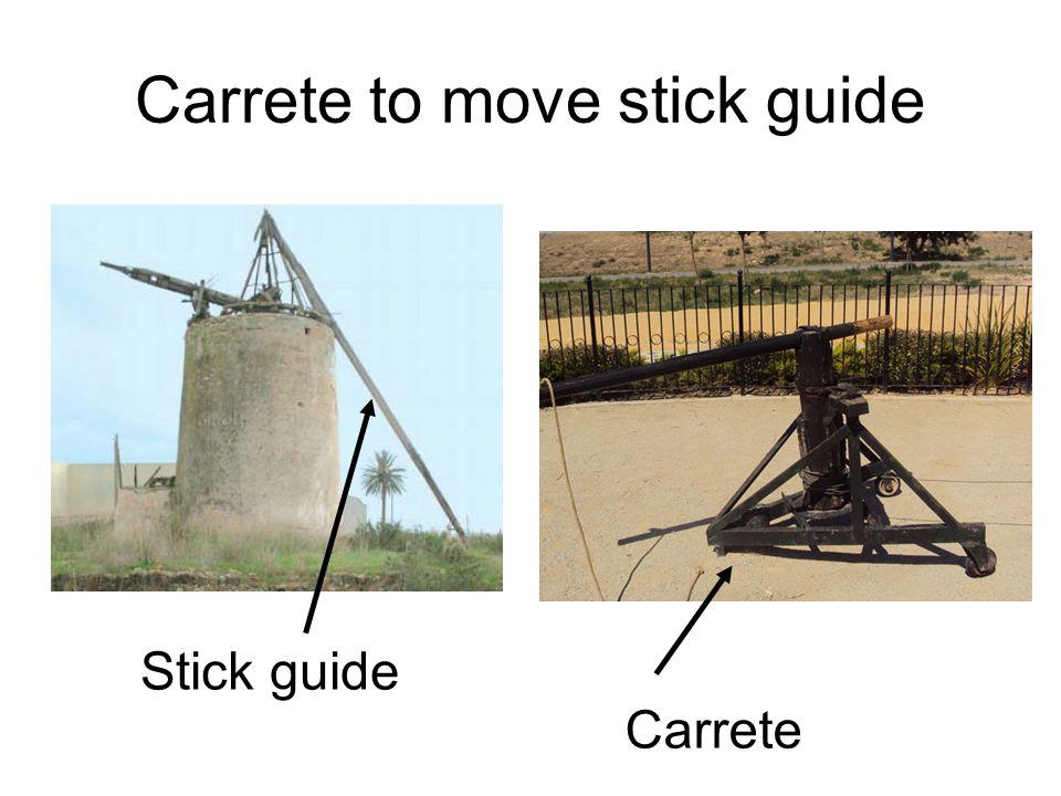 Carrete to move stick guide Stick guide Carrete