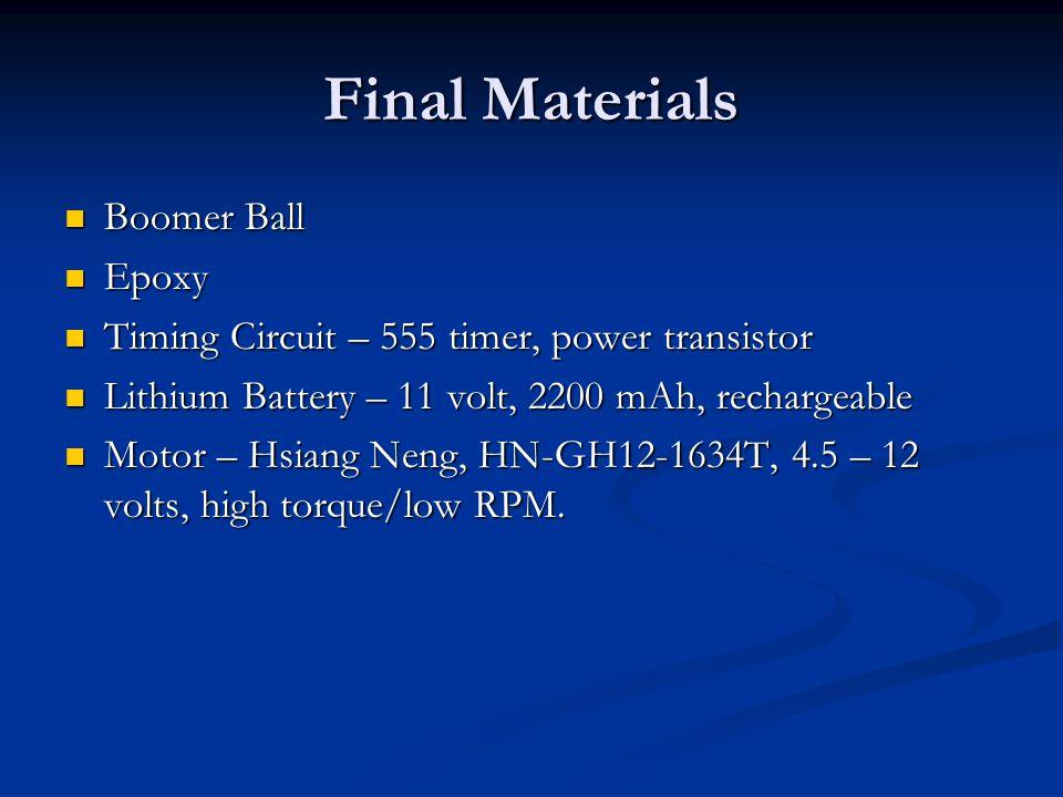 Model Materials Hamster ball Hamster ball PVC pipe PVC pipe Epoxy Epoxy Batteries – 9 volt Batteries – 9 volt Motor – Hsiang Neng, Motor – Hsiang Neng,HN-GH12-1634T, 12 volt (min 4.5 volt)