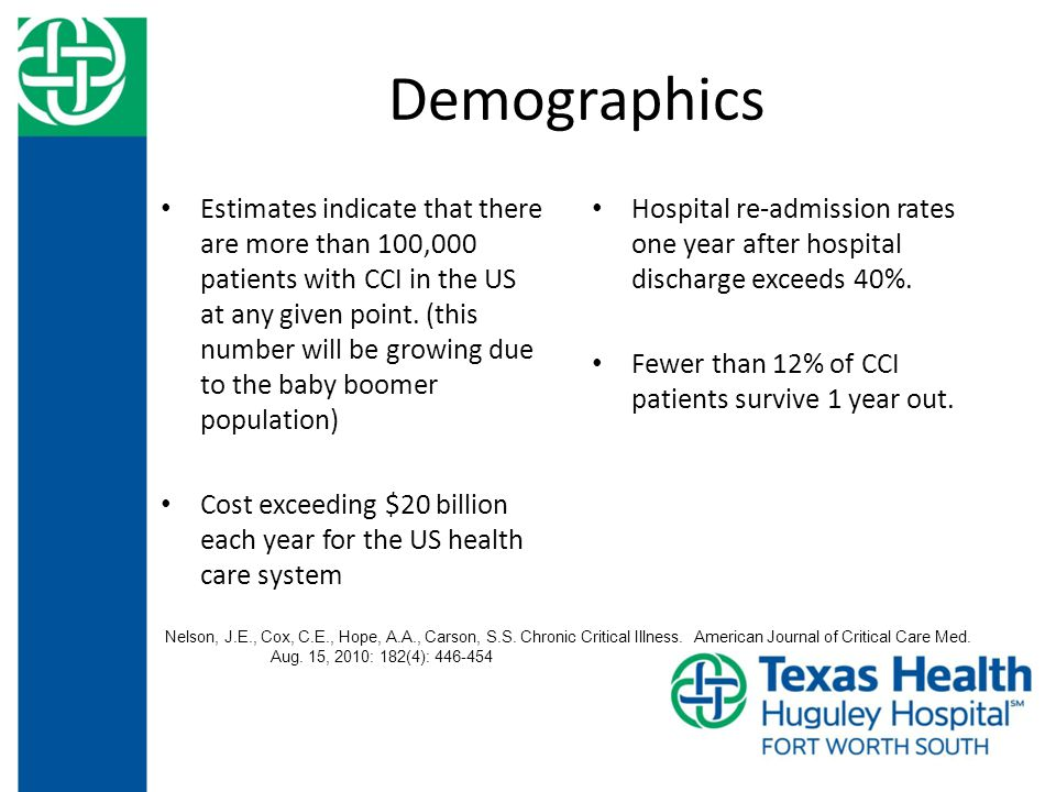 Demographics Estimates indicate that there are more than 100,000 patients with CCI in the US at any given point.