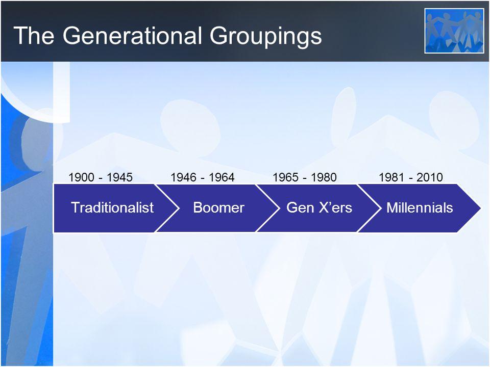The Generational Groupings Traditionalist BoomerGen X'ers Millennials 1900 - 19451946 - 19641965 - 19801981 - 2010