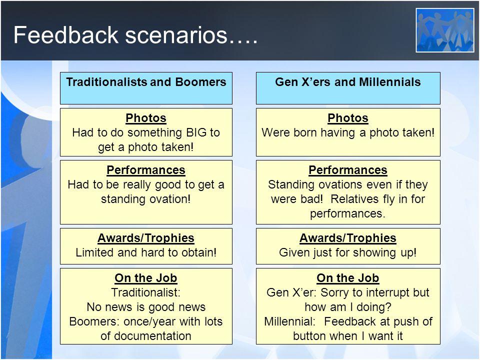 Feedback scenarios….