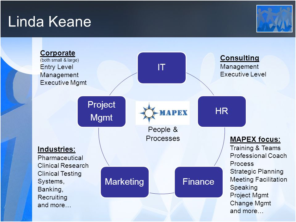 Linda Keane ITHRFinanceMarketing Project Mgmt Corporate (both small & large) Entry Level Management Executive Mgmt People & Processes Consulting Management Executive Level Industries: Pharmaceutical Clinical Research Clinical Testing Systems, Banking, Recruiting and more… MAPEX focus: Training & Teams Professional Coach Process Strategic Planning Meeting Facilitation Speaking Project Mgmt Change Mgmt and more…