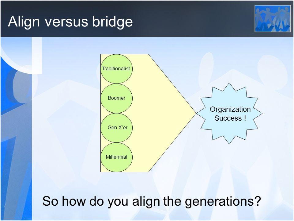 Align versus bridge Boomer Traditionalist Gen X'er Millennial So how do you align the generations.