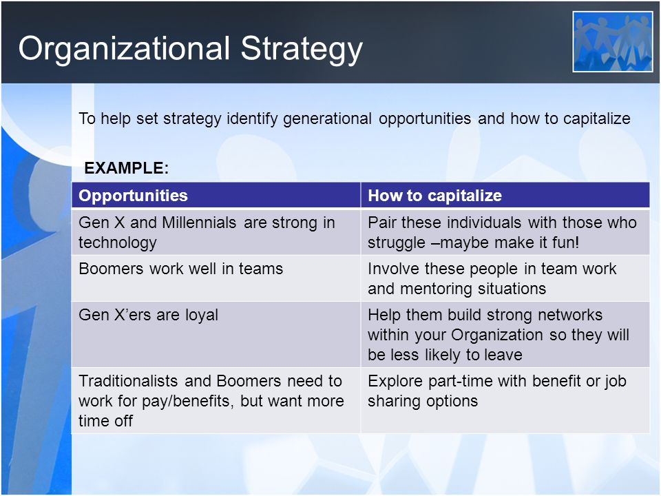 Organizational Strategy OpportunitiesHow to capitalize Gen X and Millennials are strong in technology Pair these individuals with those who struggle –maybe make it fun.