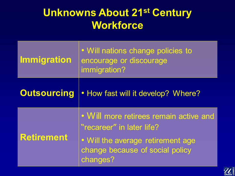 Unknowns About 21 st Century Workforce Immigration Will nations change policies to encourage or discourage immigration.