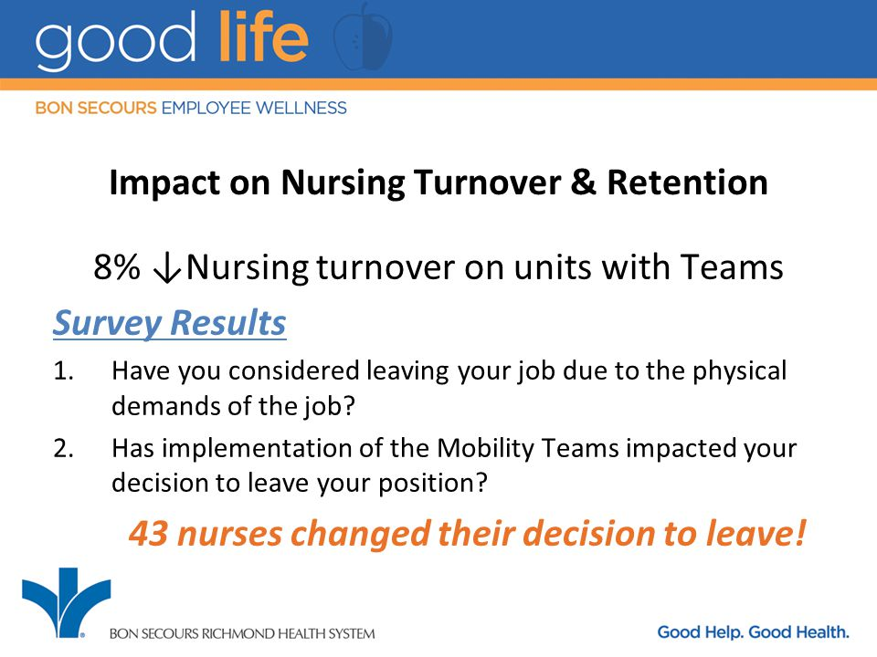 Impact on Nursing Turnover & Retention 8% ↓Nursing turnover on units with Teams Survey Results 1.Have you considered leaving your job due to the physical demands of the job.